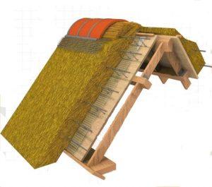 schroef rieten dak verzekeren