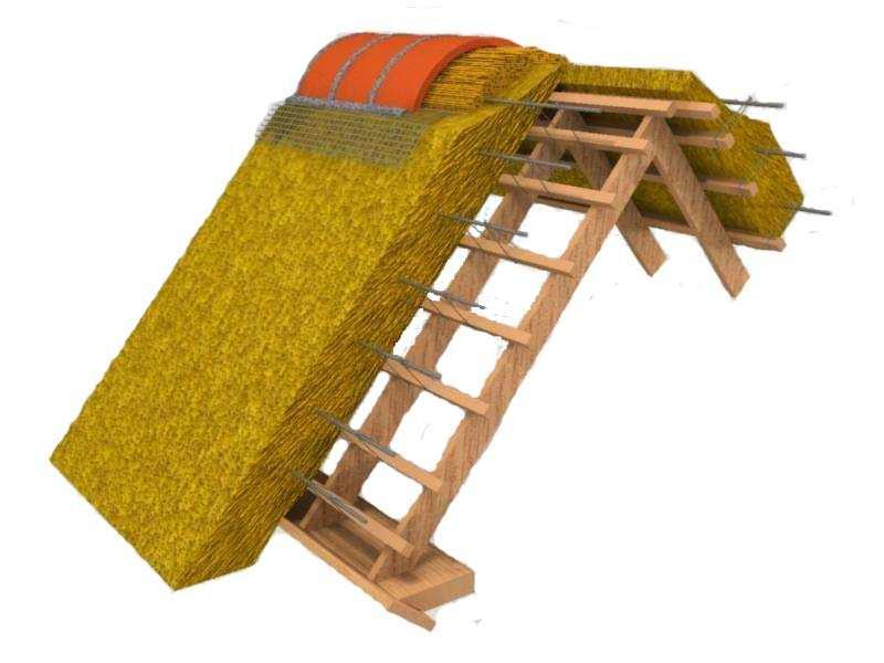 traditioneel rieten dak verzekeren